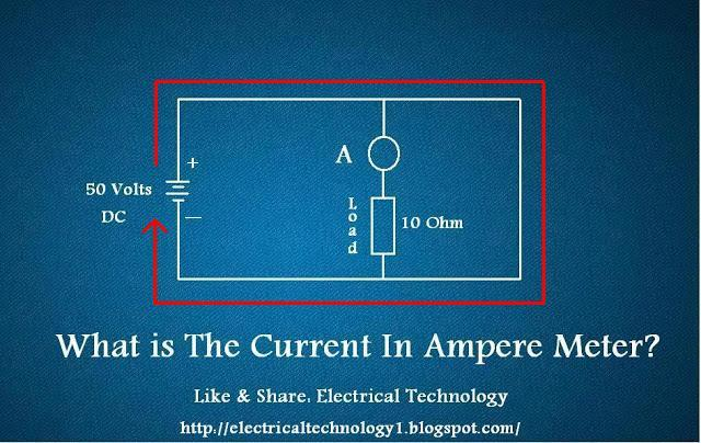 ammeter: Ampere meter Connected in Short Circuit?