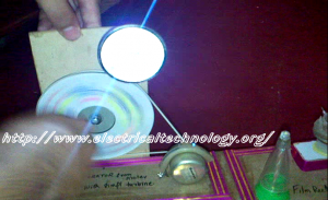 CD Disc Generator – Generator From Motor with CD's Turbine Model