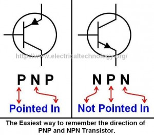 remember the direction of NPN and PNP Transistors