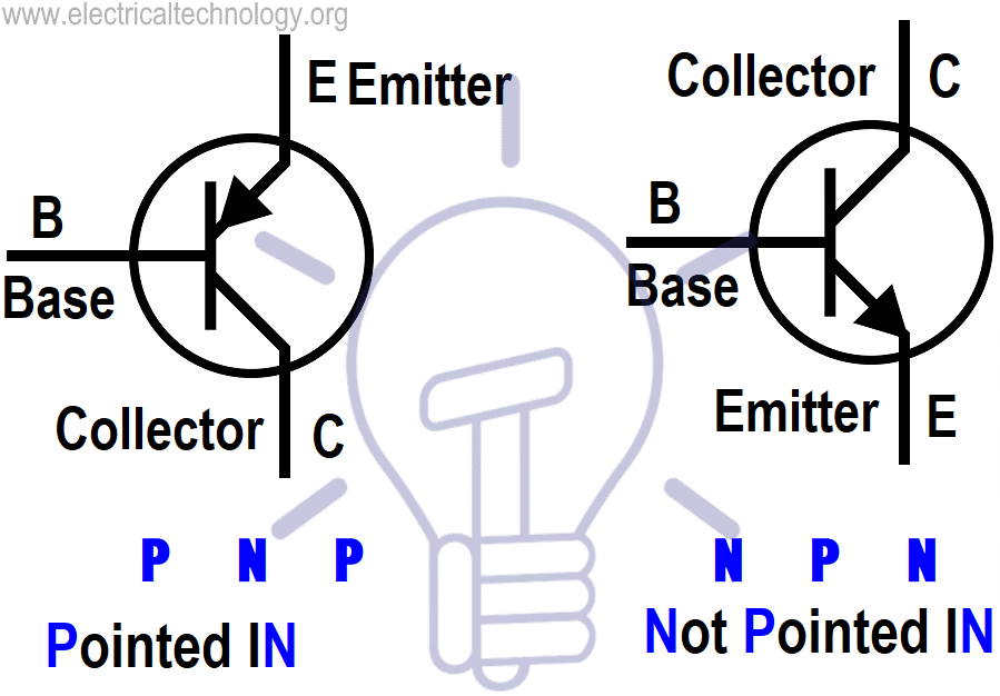 How to remember the direction of PNP and NPN Transistor & Pin Identification, Check if it is Good or Bad.