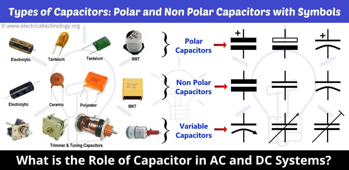 what is the role of capacitor in ac and dc circuit types of capacitors polar and non polar capacitors symbols