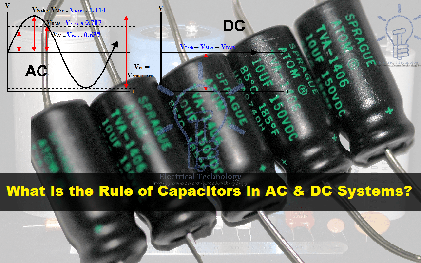 what is the role of capacitor in ac and dc circuit