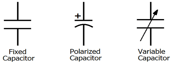 symbol of different types of capacitor