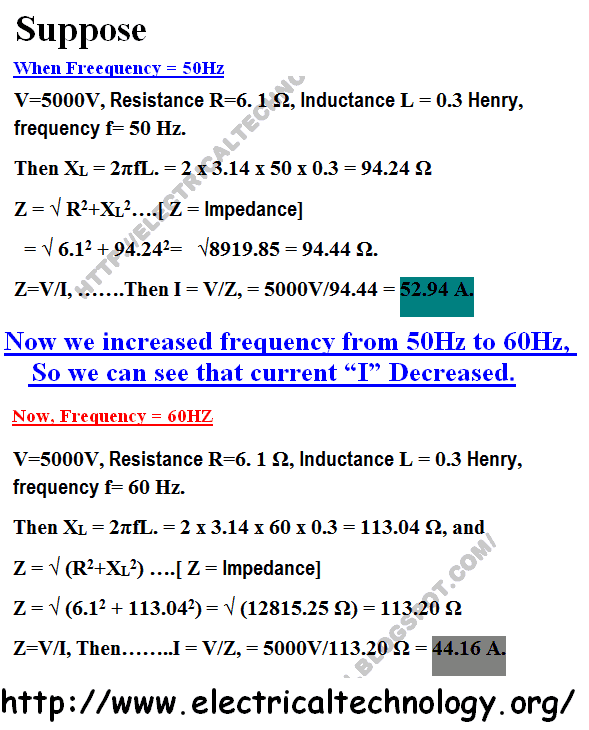 In-inductive-circuit-Why-frequency-increases-when-Current-Decreases