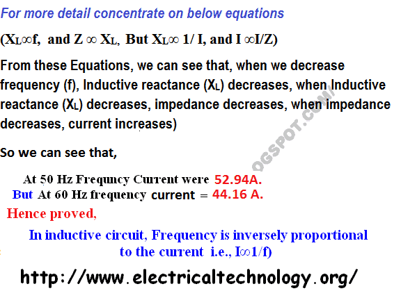 In inductive circuit, Why Current increases, when frequency Decreases?
