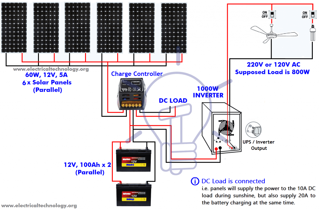complete solar panel installation & calculation step by step procedure off grid solar power system wiring diagram fig circuit diagram for the above calculation for solar panel installation (solar panels only for battery charging direct connected load)