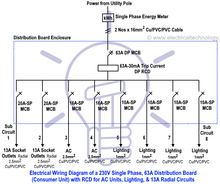 electrical wiring diagram of a 230v single phase, 63a distribution board  (consumer unit)