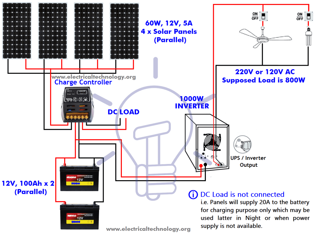 complete solar panel installation calculation step by step procedure rh electricaltechnology org 12 Volt Motor Wiring Diagram 12 Volt Lighting Wiring Diagram