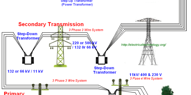Typical Ac Power Supply System Scheme on solar energy circuit diagram pdf