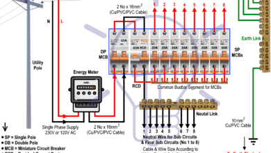How to wire RCD (Residual Current Device) - Wiring of the Distribution Board with RCD (Single Phase Home Supply From Utility Pole & Energy Meter to the Consumer Unit)