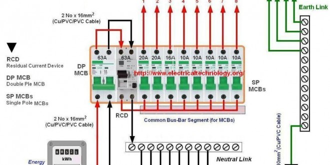 wiring of the distribution board with rcd single phase home supply rh electricaltechnology org wiring distribution board wiring fuse board