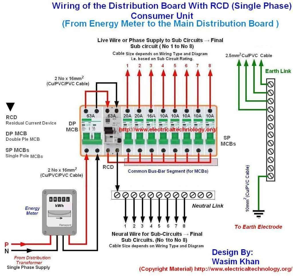 wiring of the distribution board with rcd single phase home supply rh electricaltechnology org electrical switchboard wiring diagram Motor Wiring Diagram