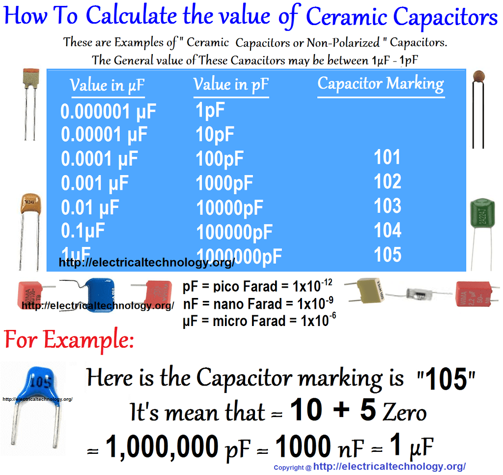 Capacitor Code, Capacitor Chart, Capacitor Value, Find the value of capacitor. Capacitor Marking.
