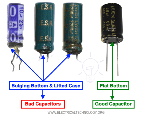 Bulging Bottom and Lifted Case of Capacitor
