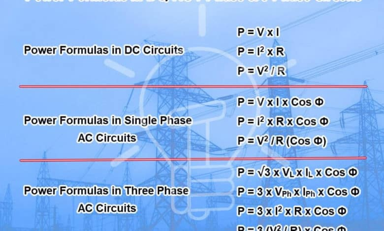 Power-Formulas-in-DC-AC-Single-Phase-AC-Three-Phase-Circuits