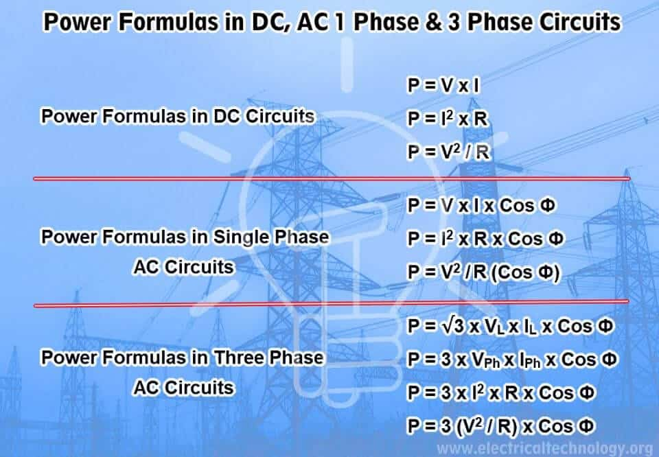 Power Formulas in DC, AC Single Phase and AC Three Phase Circuits