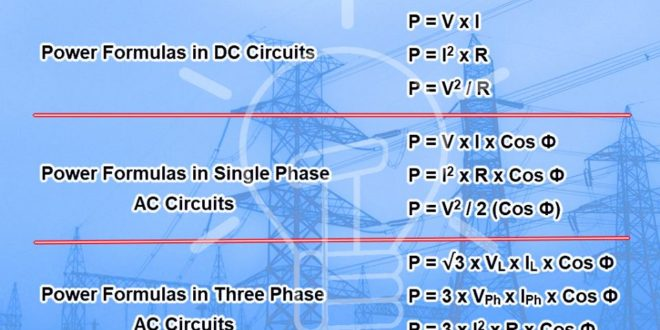 Power Formulas In Dc  Ac Single Phase  U0026 Three Phase Circuits