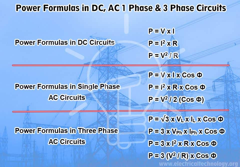 Power formulas in dc ac single phase three phase circuits for 3 phase motor power calculation