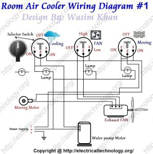 Room Air Cooler Wiring Diagram