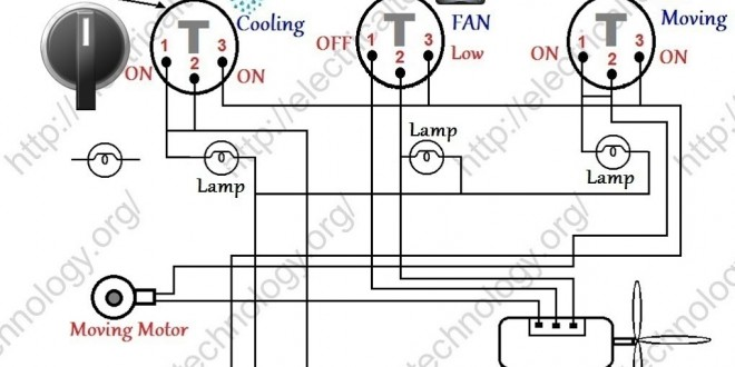 room air cooler wiring diagram 1 electrical technology rh electricaltechnology org Swamp Cooler Switch Wiring Diagram Walk-In Cooler Thermostat Wiring-Diagram