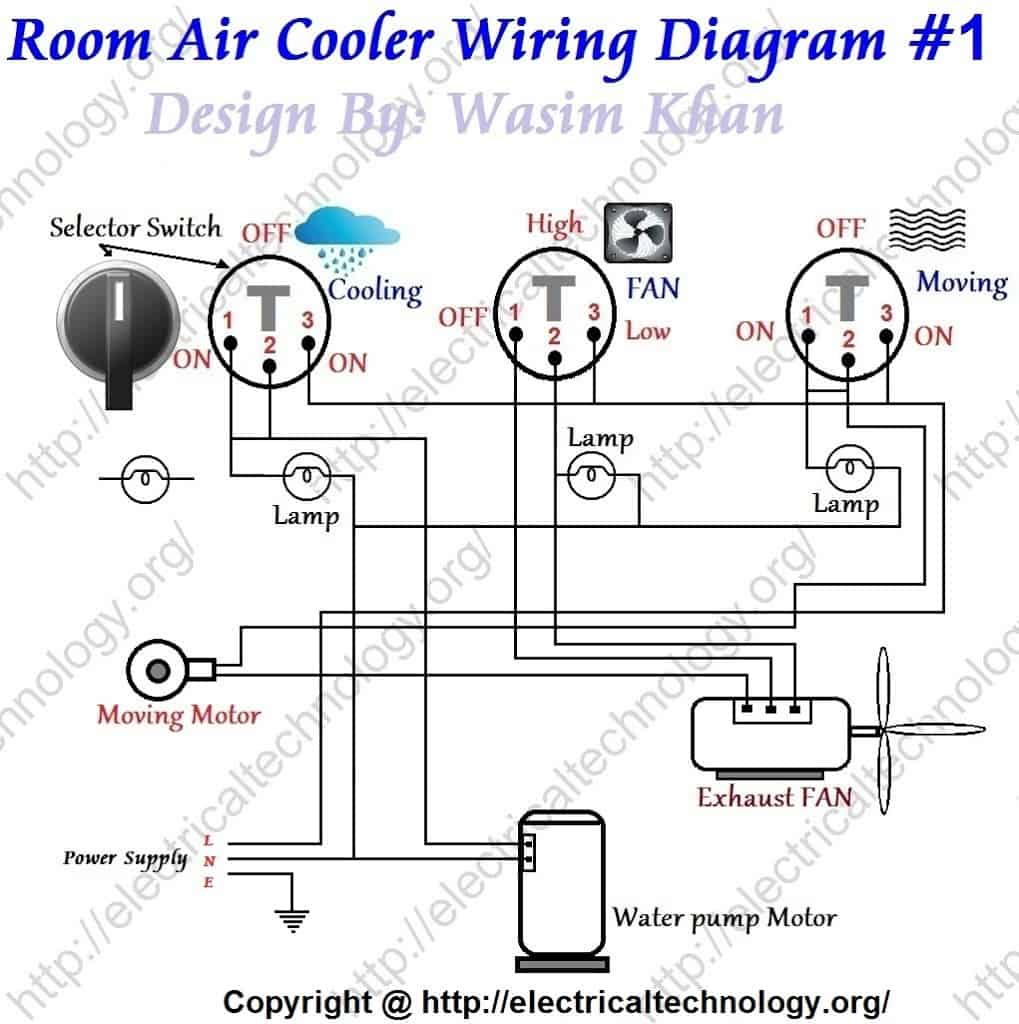Room Air Cooler Wiring Diagram # 1 - ELECTRICAL TECHNOLOGY Water Cooler Wiring Diagrams on