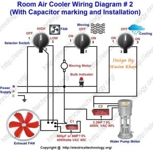 Room Air Cooler Wiring Diagram With Capacitor marking and Installation