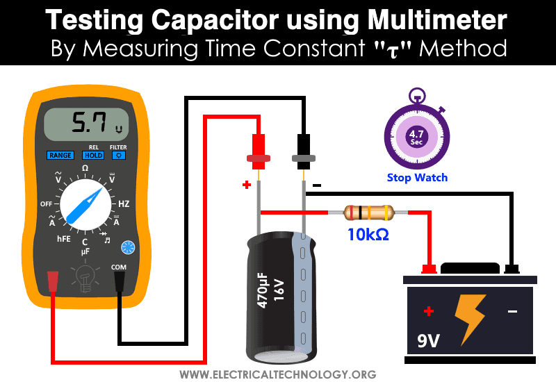 Testing Capacitor using Digital Multimeter - By Measuring Time Constant τ Method