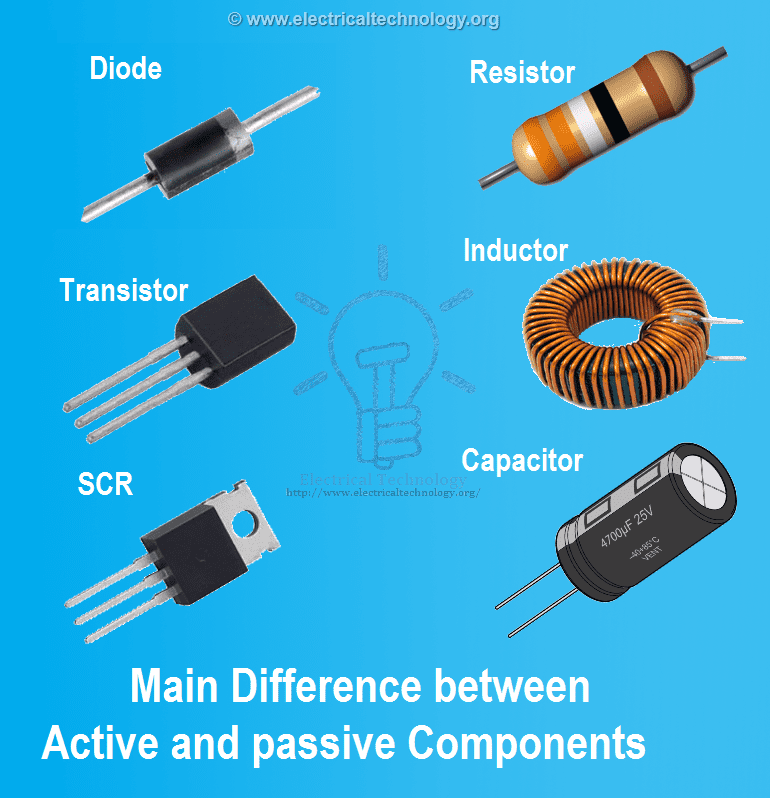 The Main Difference between Active and Passive Components (Very Easy Explanation with Examples)