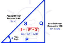 Photo of Difference Between Active and Reactive Power – Watts vs VA