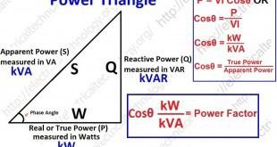 Power Factor (Cosθ) - Cos fi or P.f