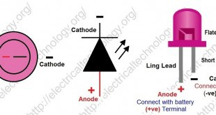 LED-Symbol-LED-Construction-and-LED-Lead-identification