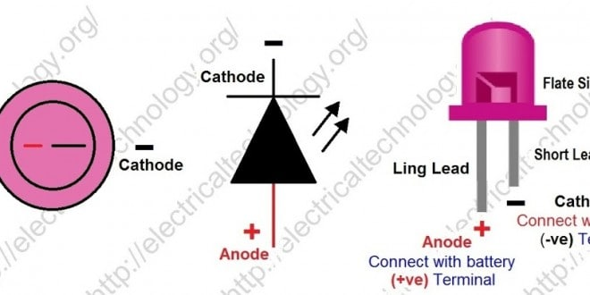 how to calculate the value of resistor for led led s circuits rh electricaltechnology org