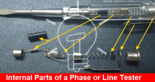 Internal Parts of a Phase Line-Tester