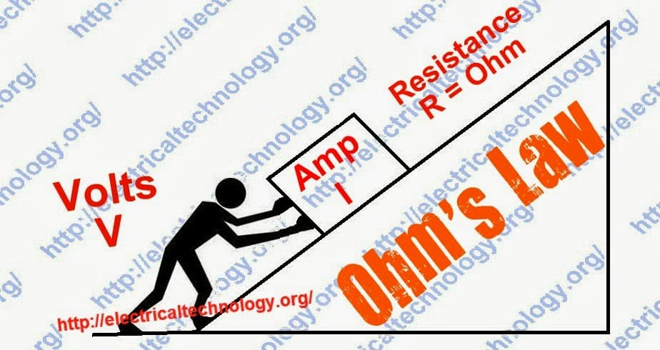 Ohm's-Law-funny-Explanation
