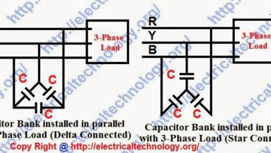 Power Factor Improvement Methods with their advantages and disadvantages