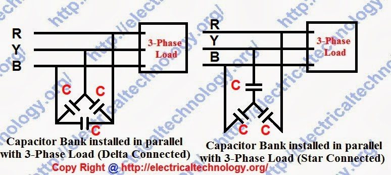Power Factor Improvement Methods | P.F Correction Methods