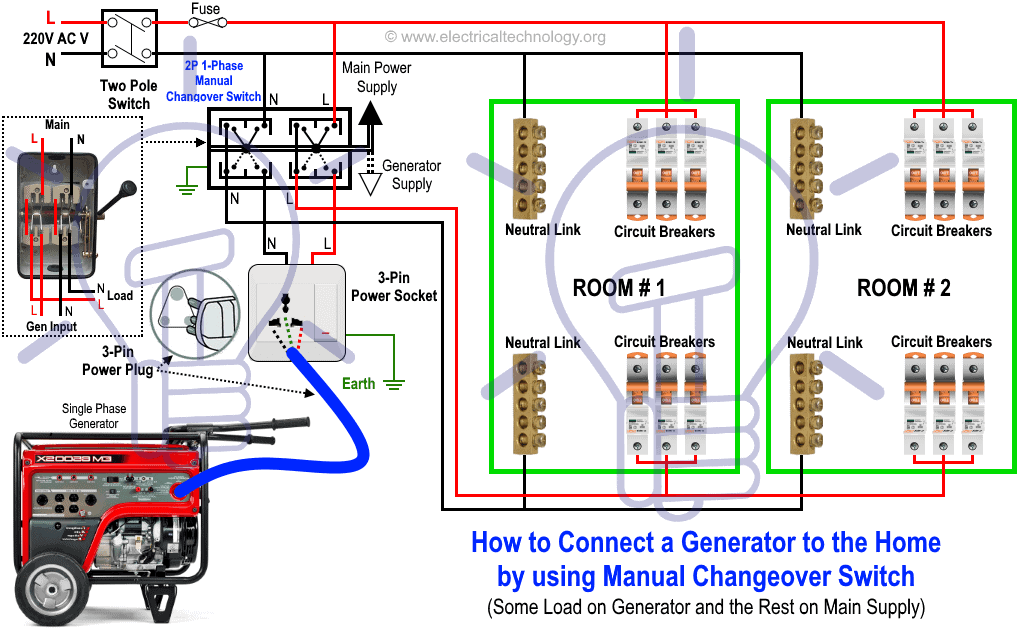 how to connect a portable generator to the home supply 4 methods 3 Phase Manual Transfer Switch generator wiring diagram to the home supply by using manual changeover switch or transfer switch (
