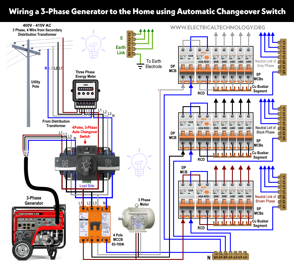 how to wire auto \u0026 manual changeover \u0026 transfer switch (1 \u0026 3 phase) 208V Single Phase Wiring Diagram