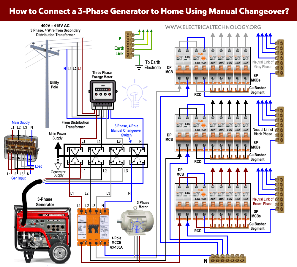 Automatic Transfer Switch Wiring Diagram Free from www.electricaltechnology.org