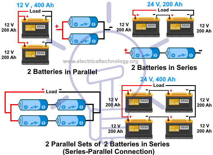 Series, Parallel & Series-Parallel Connection of Batteries