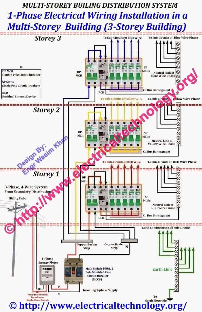 1 Phase Electrical Wiring installation in a Multi Story Building single phase wiring diagram on single pole switch wiring diagram