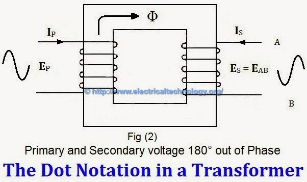 Transformer Phasing: he Dot Notation and Dot Convention