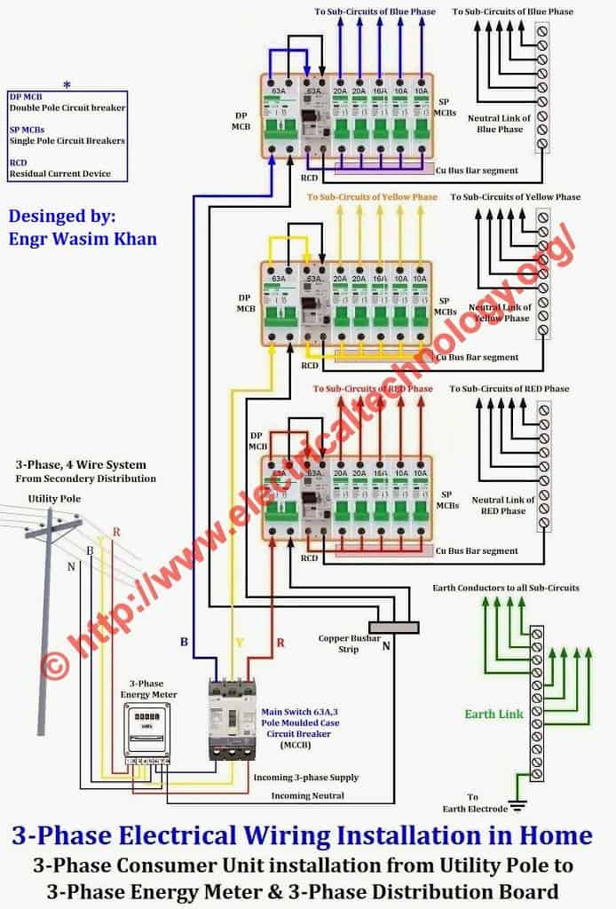 3 Phase Electrical Wiring Installation at Home three phase electrical wiring installation in home electrical wiring diagram at reclaimingppi.co