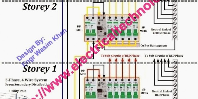 3 Phase Electrical Wiring installation in a Multi Story Building 660x330 three phase electrical wiring installation in a multi story electrical installation wiring diagram building pdf at readyjetset.co