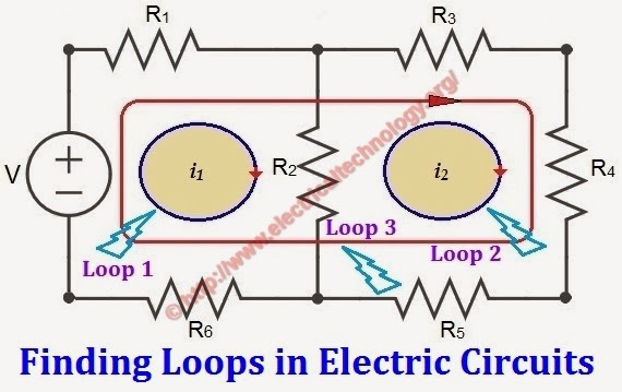 Finding Loops in Electric Circuits