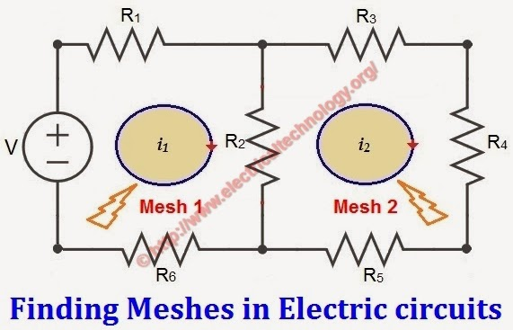 Finding Meshes in Electric circuits