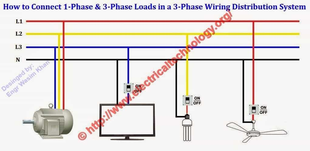 How to Connect Single Phase amp Three Phase Loads in a Three Phase Wiring Distribution System three phase electrical wiring installation in home 1 phase wiring diagram at crackthecode.co