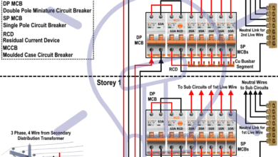 Single Phase Electrical Wiring Installation in a Multi-Story Building Diagram