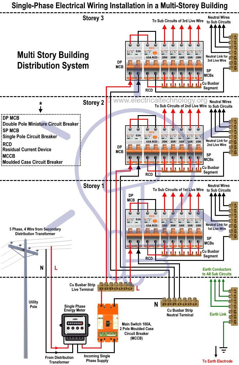 Three Phase Motor Wiring Diagram Furthermore Single Delta Connection Besides 3 Circuit Electrical Installation In A Multi Story Building Rh Electricaltechnology Org
