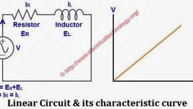 Photo of The Main Difference between Linear and Nonlinear Circuit